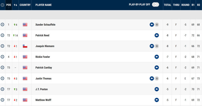 pga-leaderboard-champions-tournament