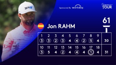 jon rahm 61 video
