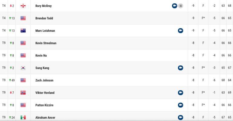 leaderboard classement PGA tour