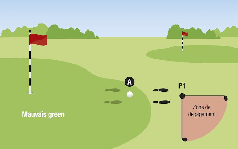 mauvais green wrong green rules regles de golf