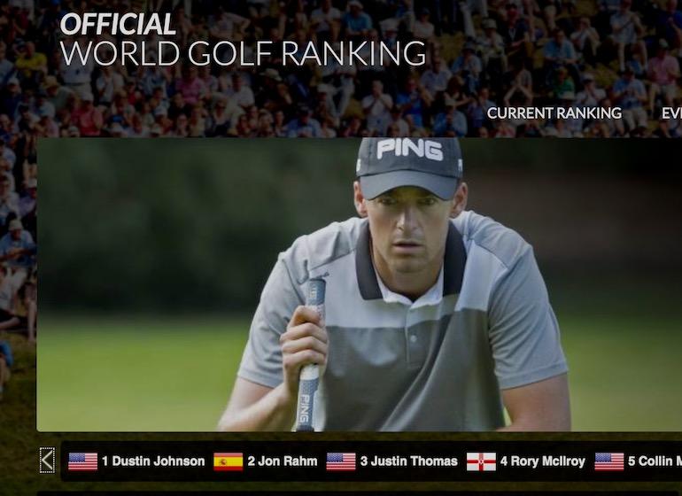 world golf ranking classement mondial perez