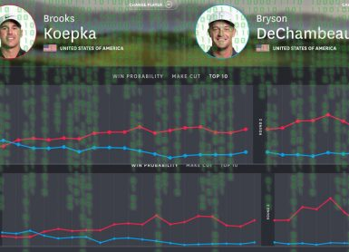 data-number-stat-us-open