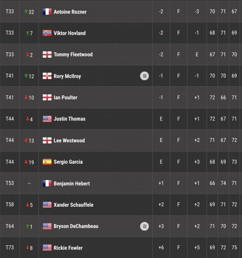 tour 3 leaderboard the open part 2