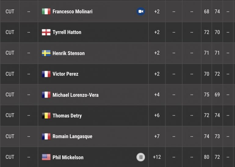 tour 3 leaderboard the open missed cut
