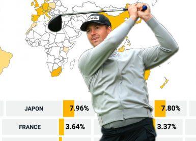 perez france index athlete professionnel golfeur haut niveau carte map